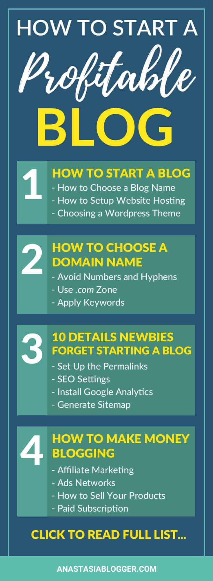 How to Start a Blog for Beginners – a series on AnastasiaBlogger.com which will reveal the 10 mistakes most newbies make starting a blog, will teach you to register a domain name, to set up hosting for your blog, and many other essential things for a new blog!