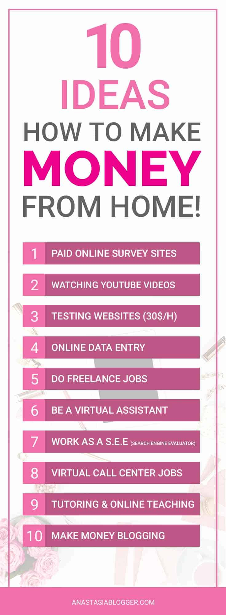 How to make money fast at home howsto co for How much money to build a house