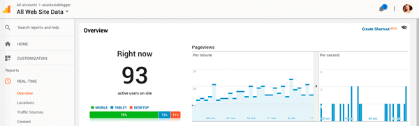 Real Time traffic - Google Analytics