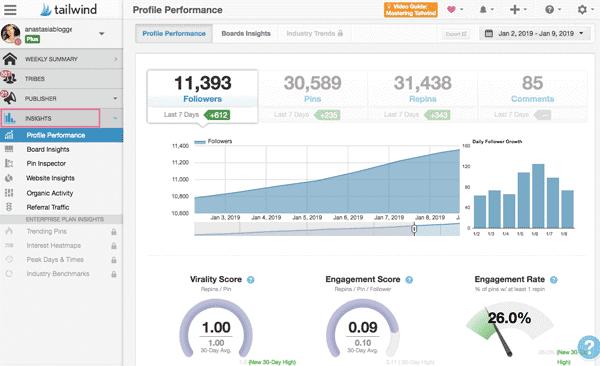 Tailwind Pinterest Analytics