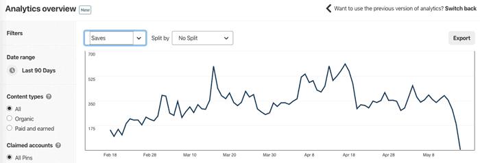 pinterest-new-analytics.png